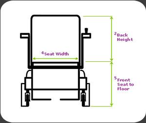 Mr Wheelchair Sa 187 Setup And Measurement Guide